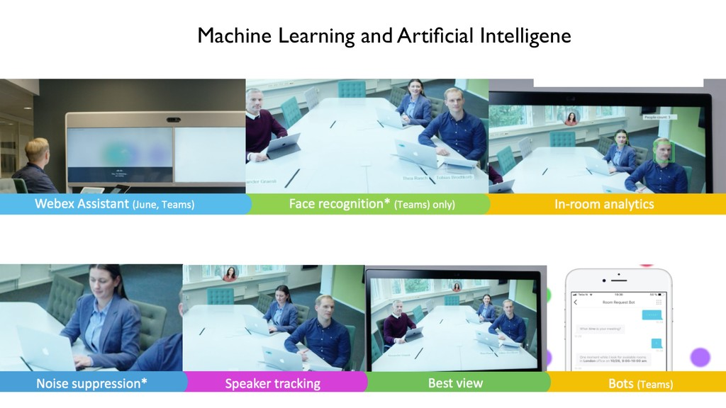 Machine Learning and Artificial Intelligene