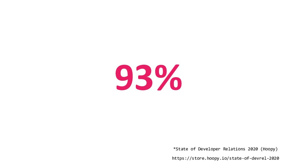 93% *State of Developer Relations 2020 (Hoopy) ...