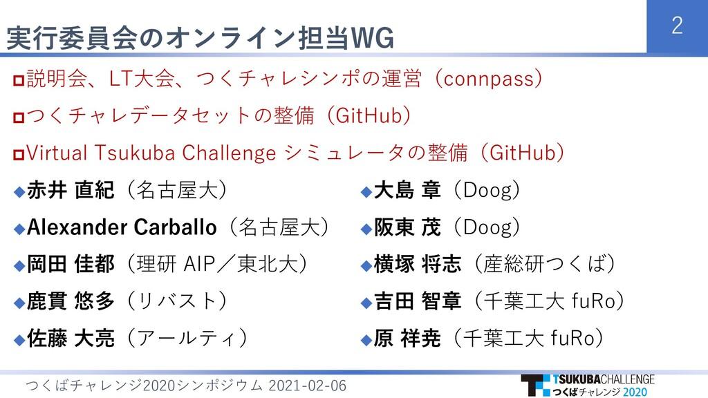 実行委員会のオンライン担当WG 2 つくばチャレンジ シンポジウム 2020 2021-02-...
