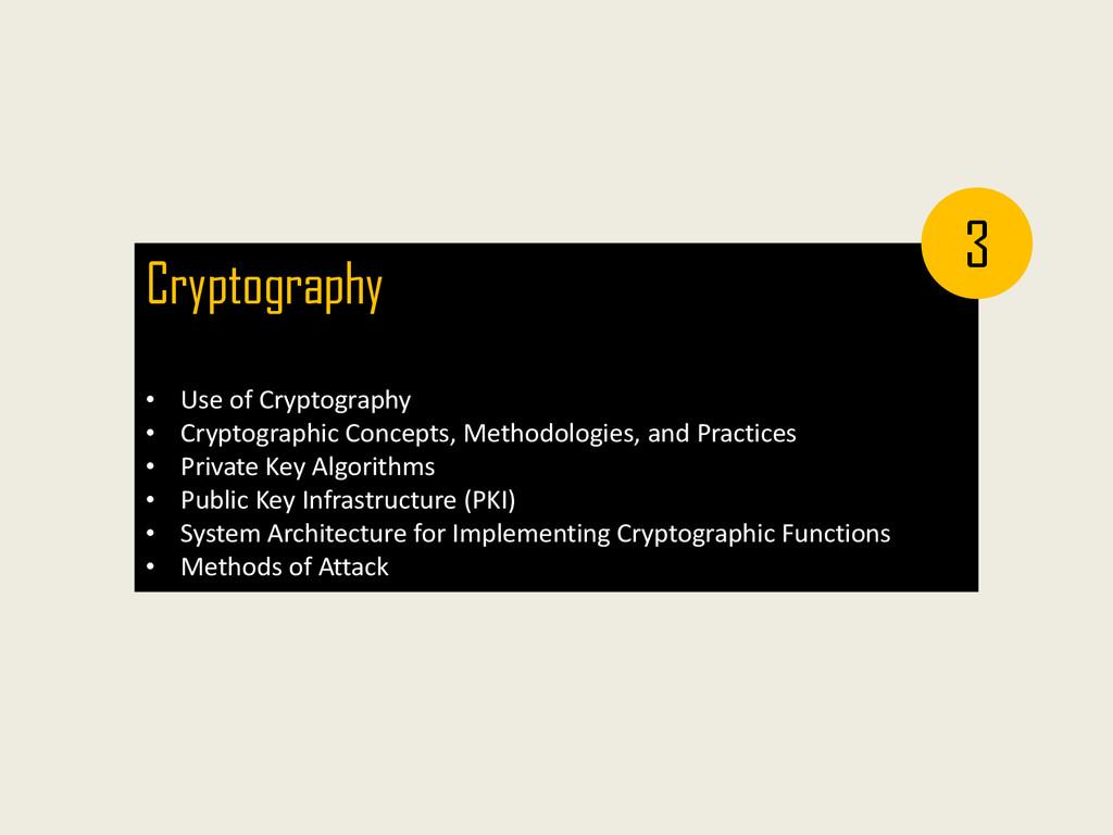 Cryptography • Use of Cryptography • Cryptograp...