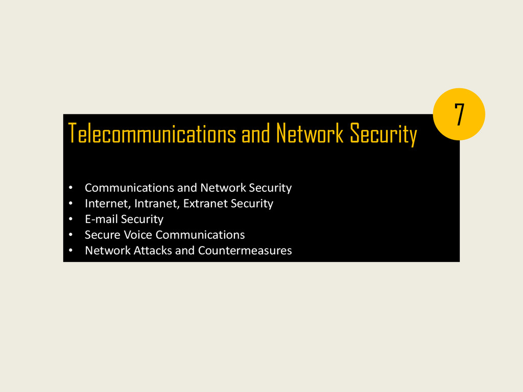 Telecommunications and Network Security • Commu...