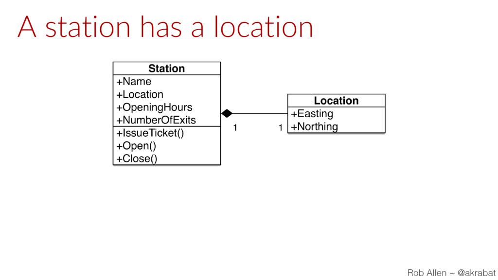 A station has a location Rob Allen ~ @akrabat