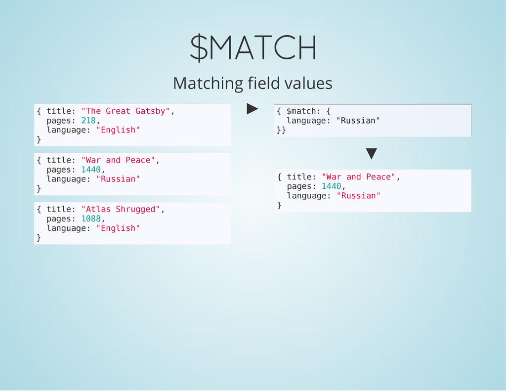 "$MATCH Matching field values { t i t l e : "" T ..."