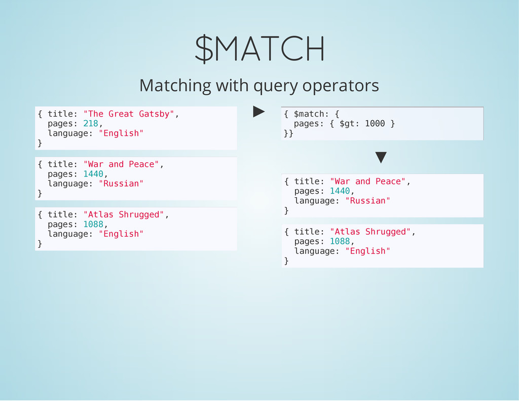 $MATCH Matching with query operators { t i t l ...