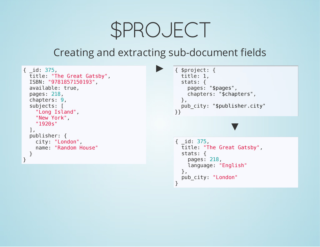 $PROJECT Creating and extracting sub-document f...