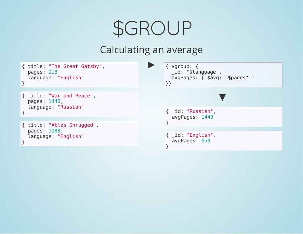 """$GROUP Calculating an average { t i t l e : """" T..."""