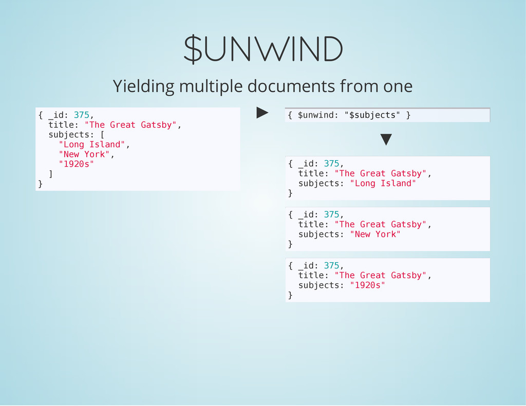 $UNWIND Yielding multiple documents from one { ...