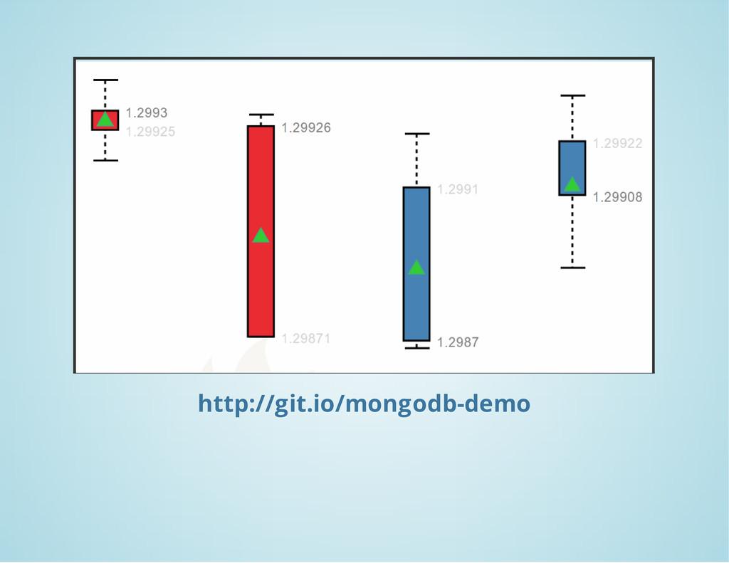 http://git.io/mongodb-demo