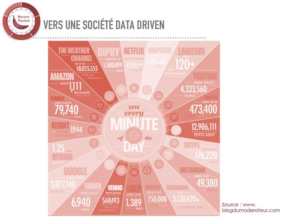 VERS UNE SOCIÉTÉ DATA DRIVEN Source : www. blog...