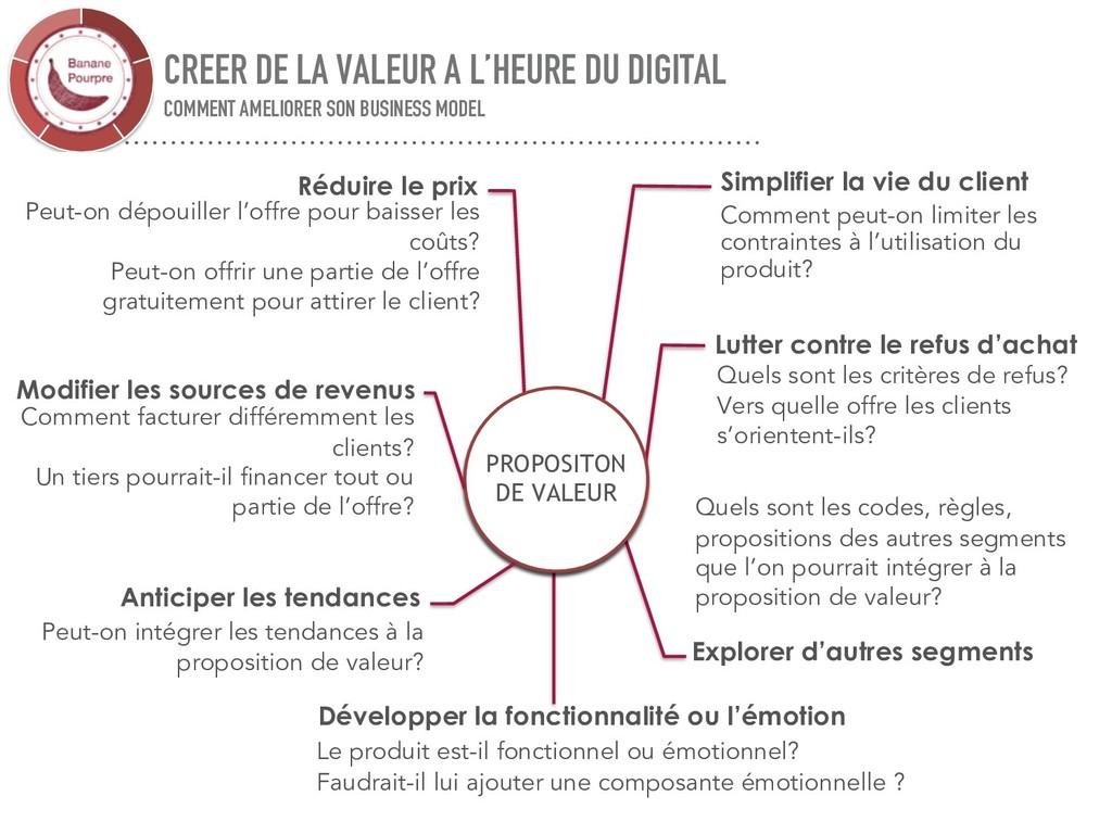 CREER DE LA VALEUR A L'HEURE DU DIGITAL COMMENT...