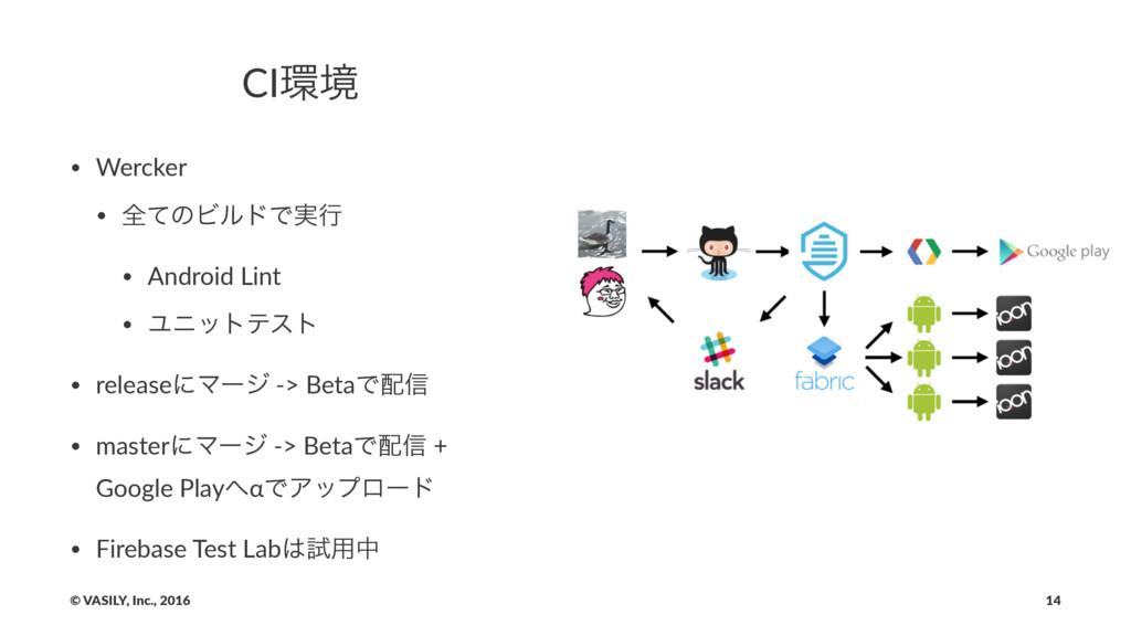CIڥ • Wercker • શͯͷϏϧυͰ࣮ߦ • Android,Lint • Ϣχο...