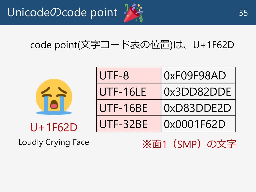 Unicodeのcode point 55 U+1F62D UTF-8 0xF09F98AD ...