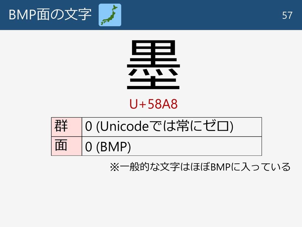 BMP面の文字 57 群 0 (Unicodeでは常にゼロ) 面 0 (BMP) 墨 U+58...