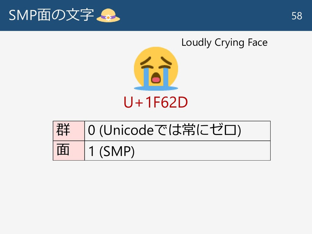 SMP面の文字 58 U+1F62D Loudly Crying Face 群 0 (Unic...