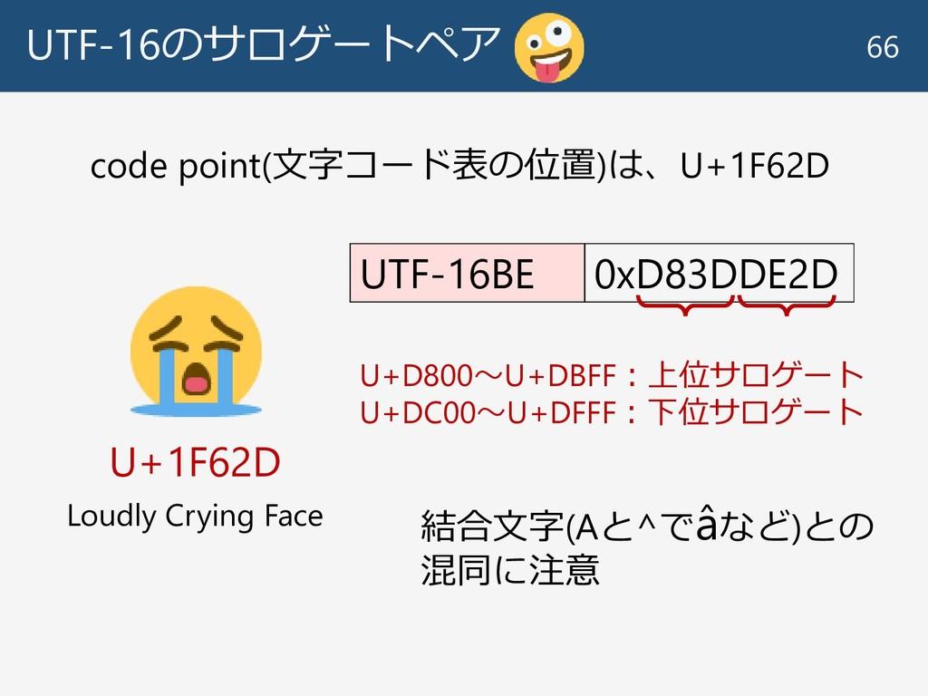UTF-16のサロゲートペア 66 U+1F62D UTF-16BE 0xD83DDE2D c...