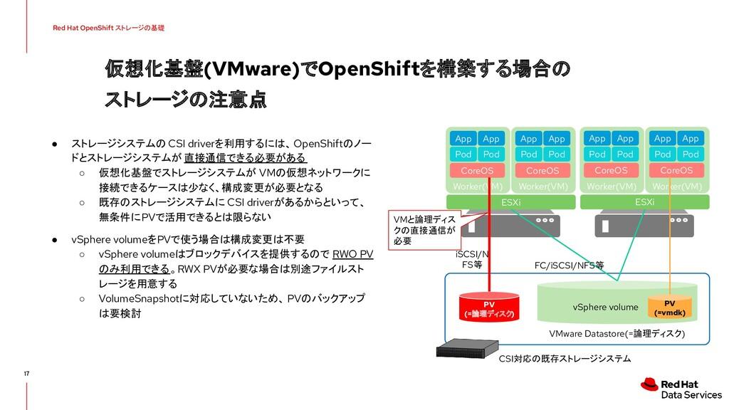 仮想化基盤(VMware)でOpenShiftを構築する場合の ストレージの注意点 17 Re...