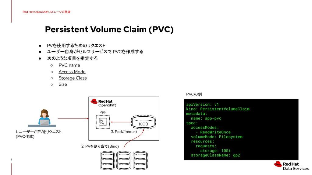 Persistent Volume Claim (PVC) 6 ● PVを使用するためのリクエ...