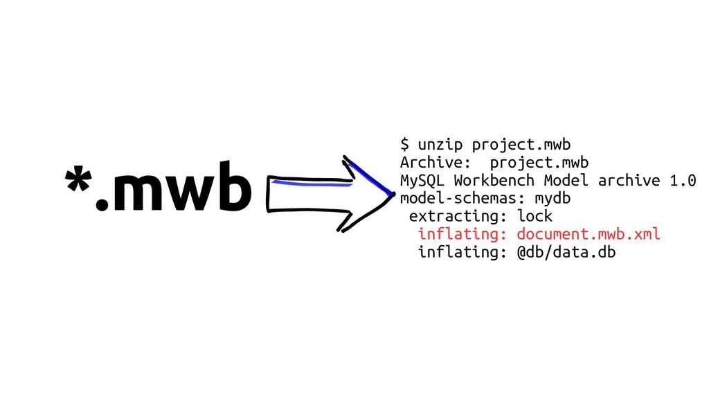 *.mwb $ unzip project.mwb Archive: project.mwb ...
