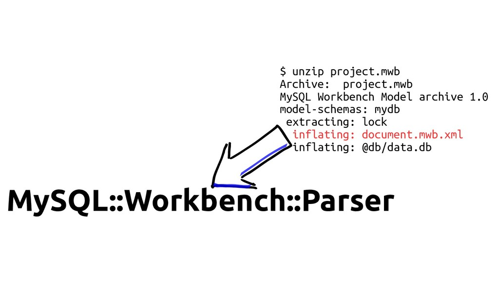 $ unzip project.mwb Archive: project.mwb MySQL ...