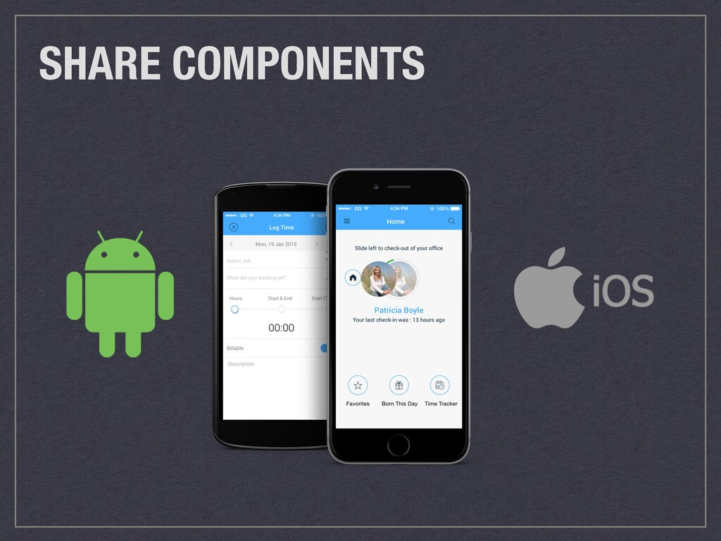 SHARE COMPONENTS