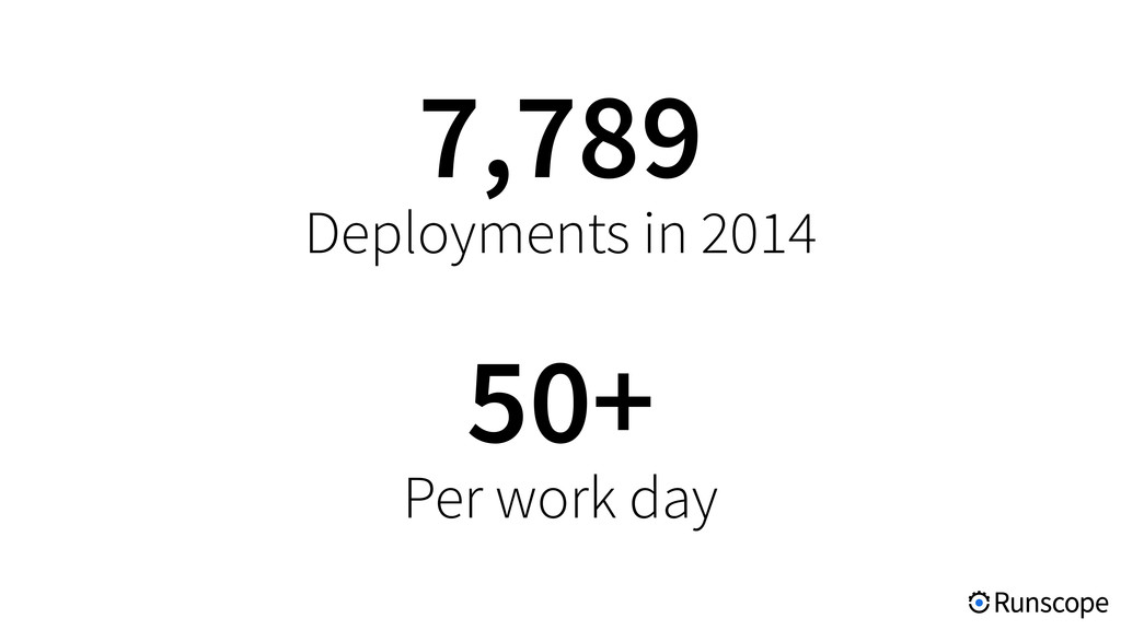 7,789 Deployments in 2014 50+ Per work day