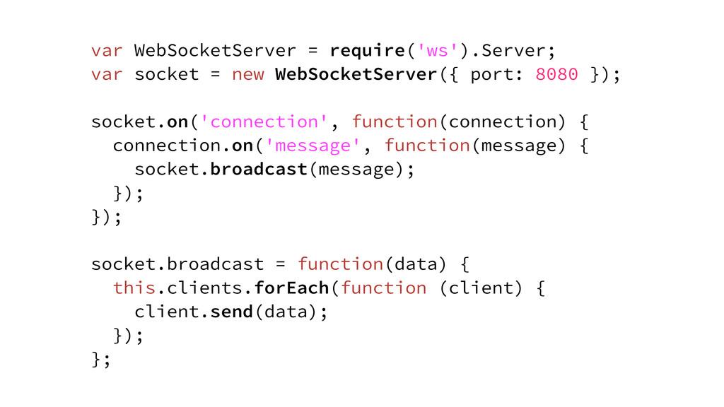 var WebSocketServer = require('ws').Server; var...