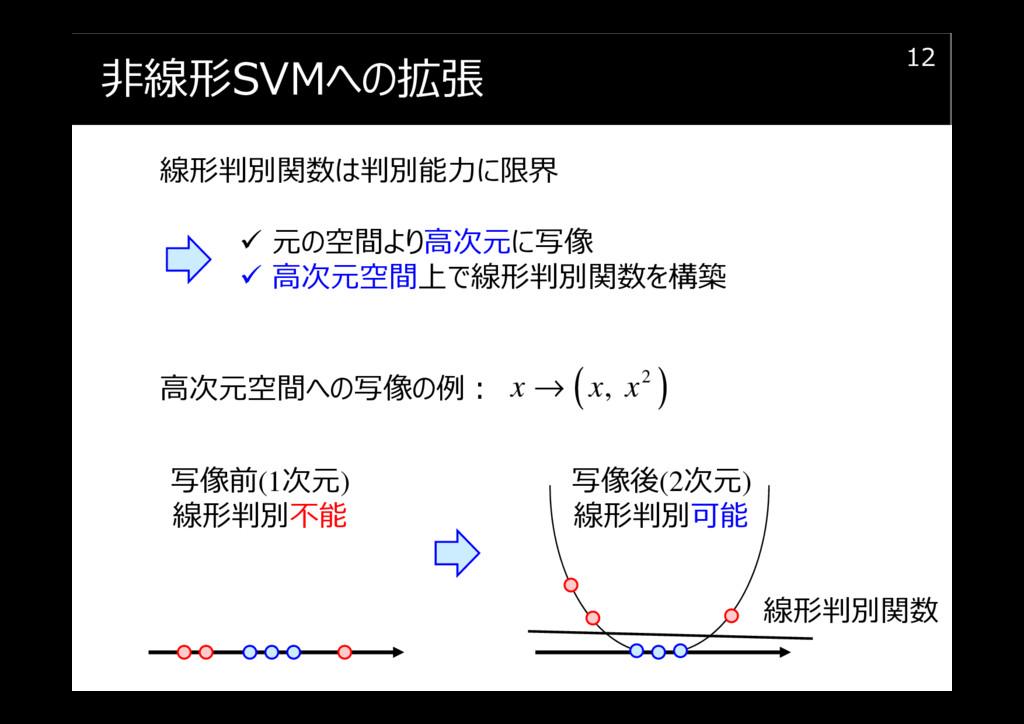 非線形SVMへの拡張 12 線形判別関数は判別能⼒に限界 元の空間より⾼次元に写像 ⾼次元空間...