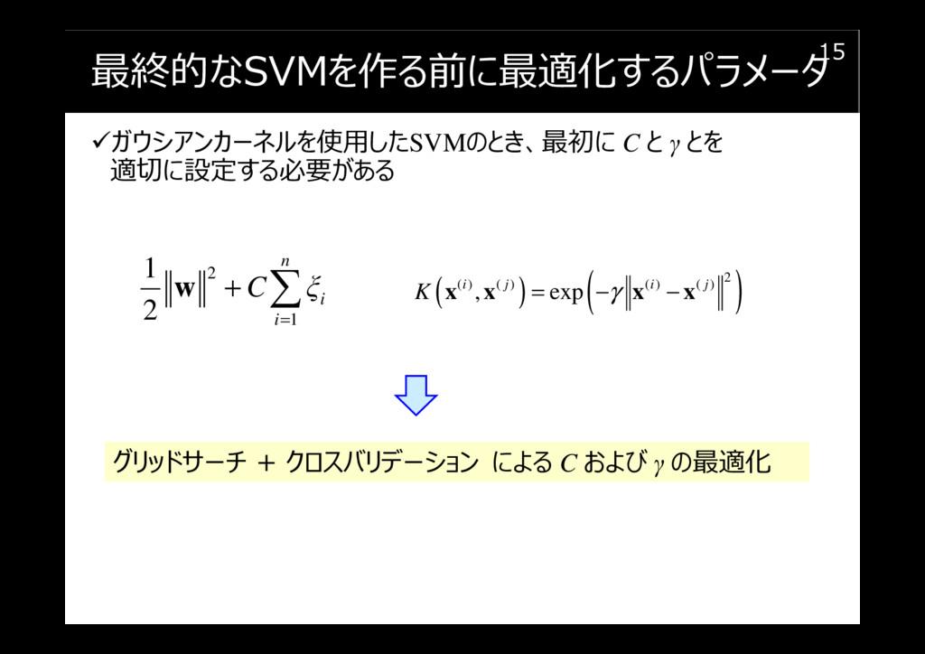 最終的なSVMを作る前に最適化するパラメータ ガウシアンカーネルを使用したSVMのとき、最初に...