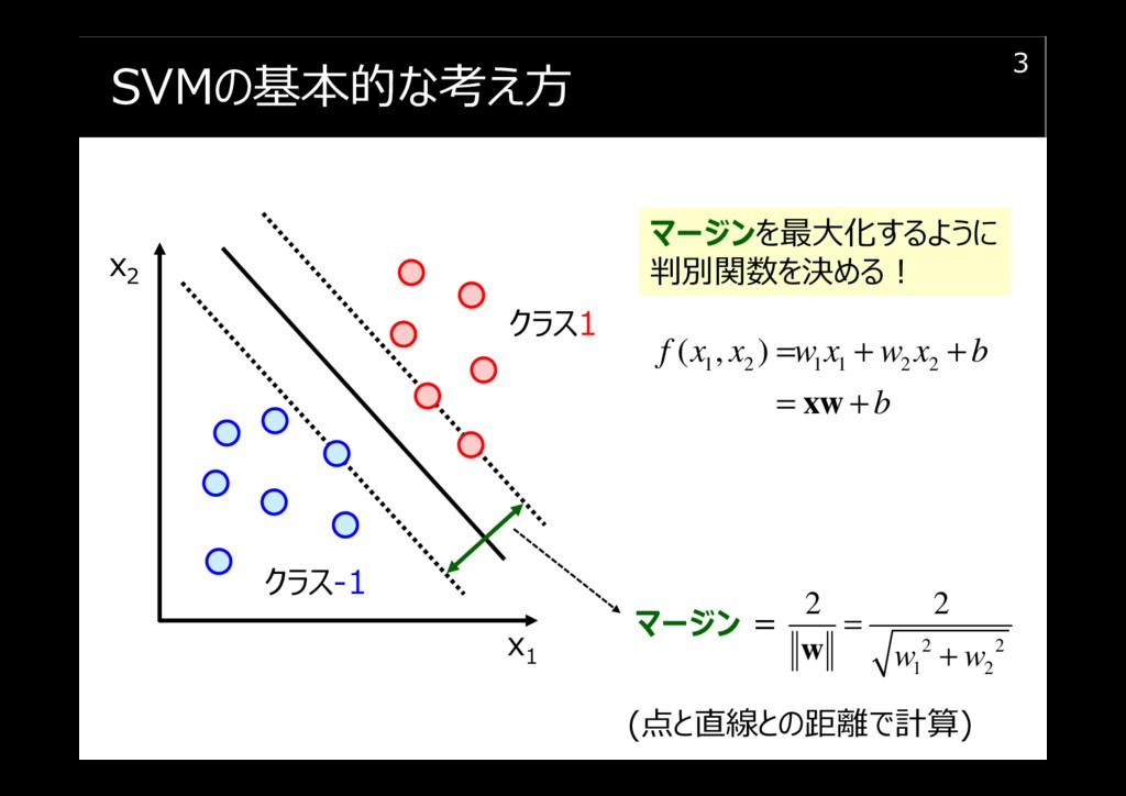 SVMの基本的な考え方 3 x1 x2 クラス1 クラス-1 マージンを最大化するように 判別...