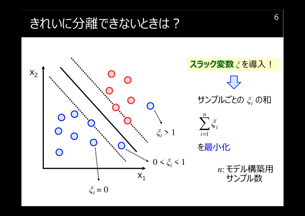 きれいに分離できないときは︖ 6 x1 x2 スラック変数 ξ を導⼊︕ ξi > 1 0 <...