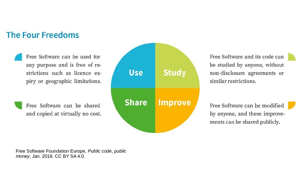 Free Software Foundation Europe, Public code, p...