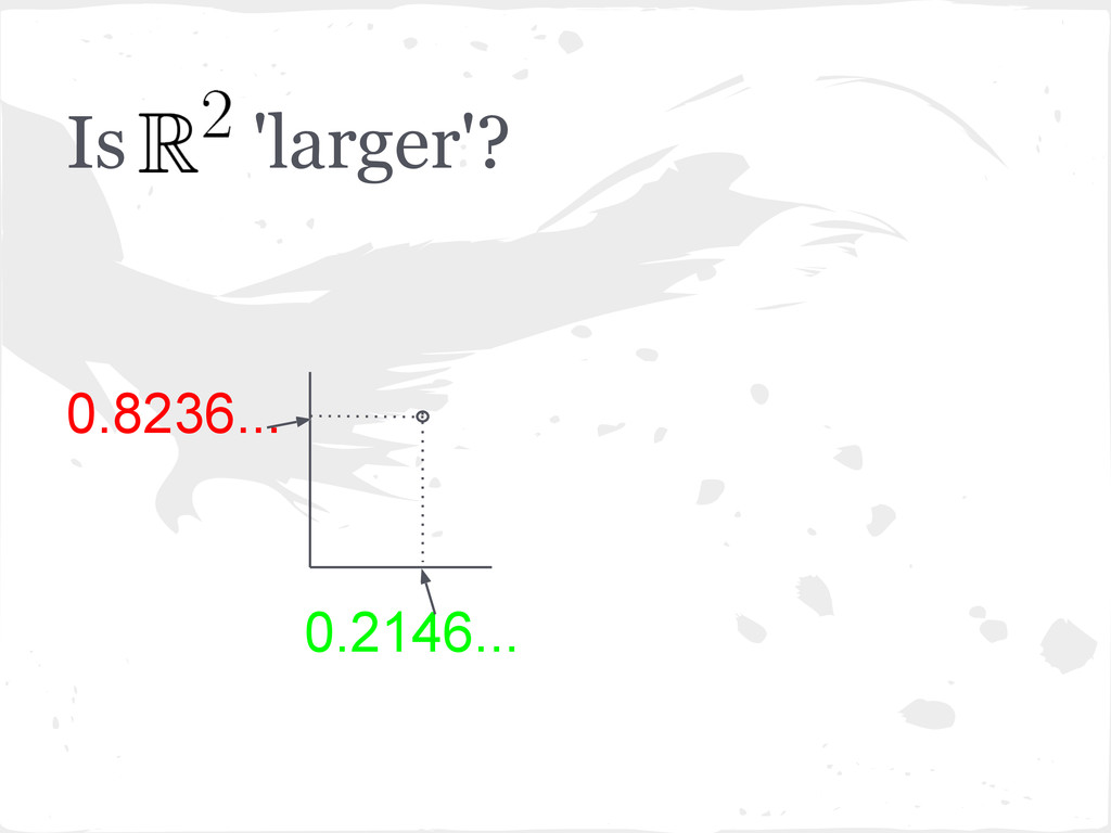 Is 'larger'? 0.8236... 0.2146...