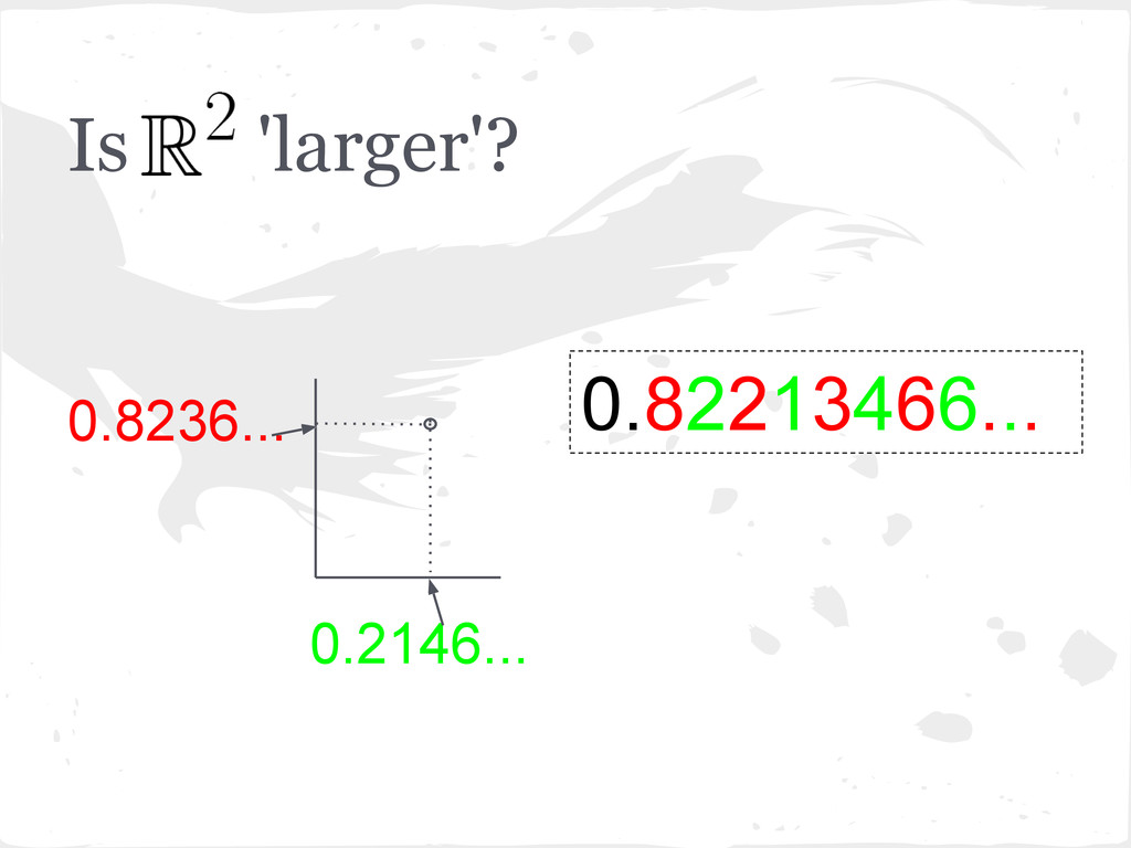Is 'larger'? 0.8236... 0.2146... 0.82213466...