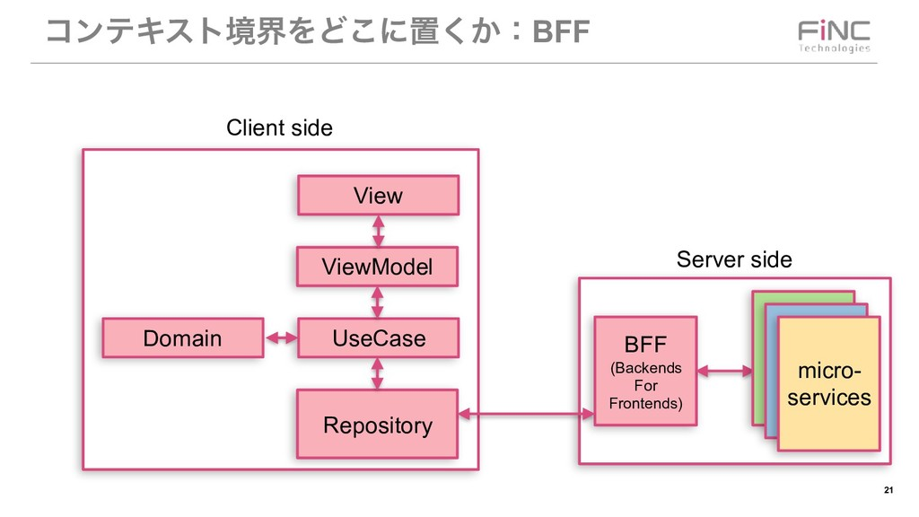 !21 ίϯςΩετڥքΛͲ͜ʹஔ͔͘ɿBFF BFF (Backends For Front...