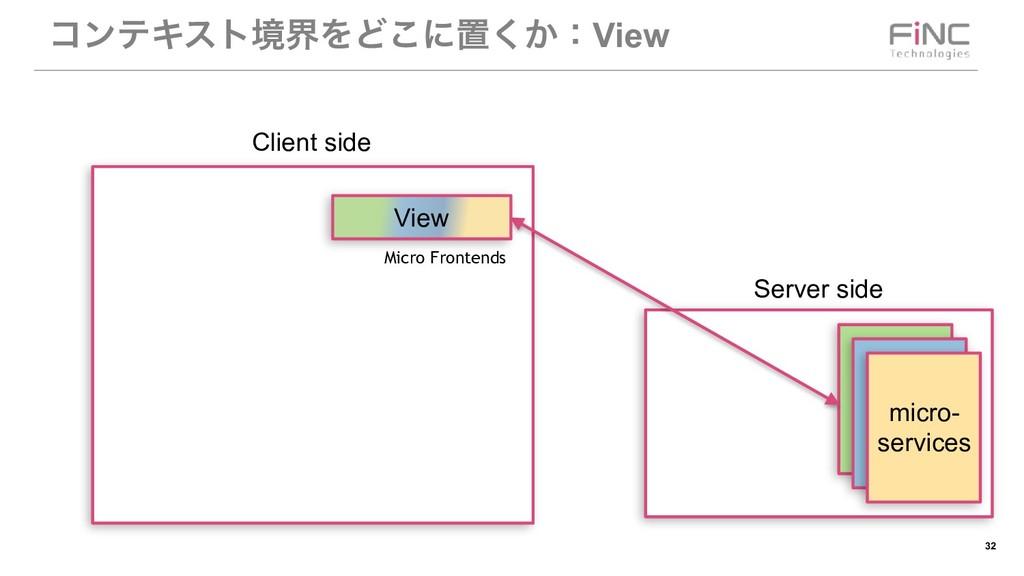 !32 ίϯςΩετڥքΛͲ͜ʹஔ͔͘ɿView micro- services Server...