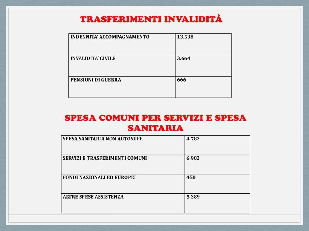 INDENNITA' ACCOMPAGNAMENTO 13.538 INVALIDITA' C...