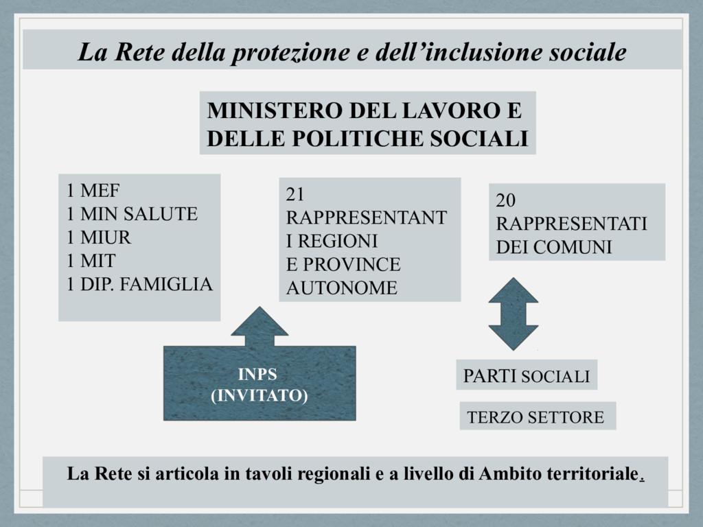 MINISTERO DEL LAVORO E DELLE POLITICHE SOCIALI ...
