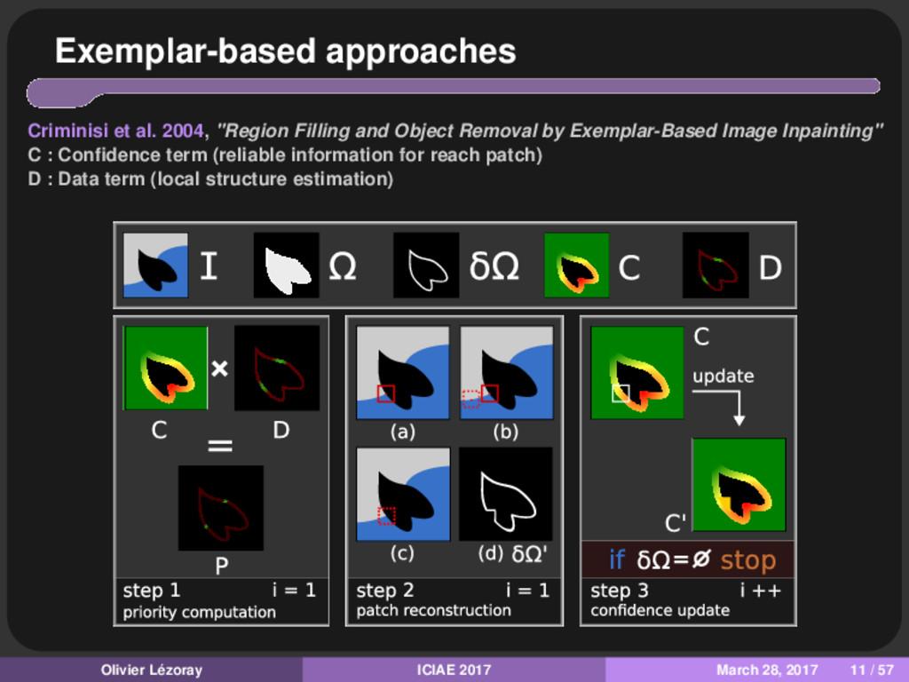 Exemplar-based approaches Criminisi et al. 2004...
