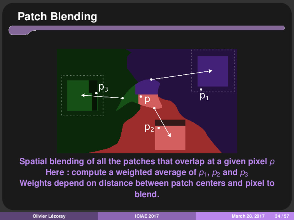 Patch Blending Spatial blending of all the patc...