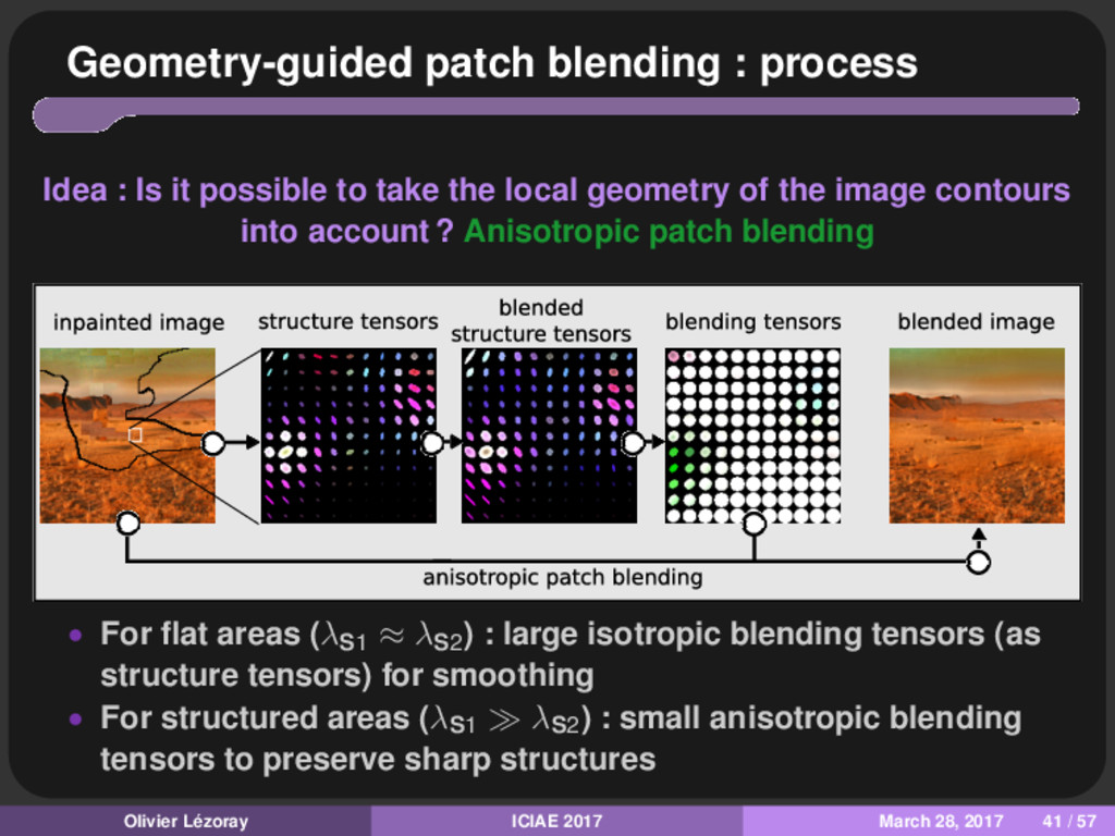 Geometry-guided patch blending : process Idea :...