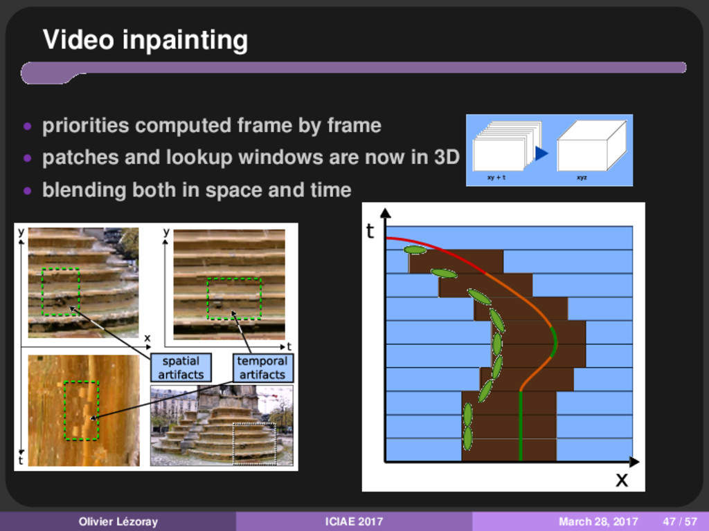 Video inpainting • priorities computed frame by...