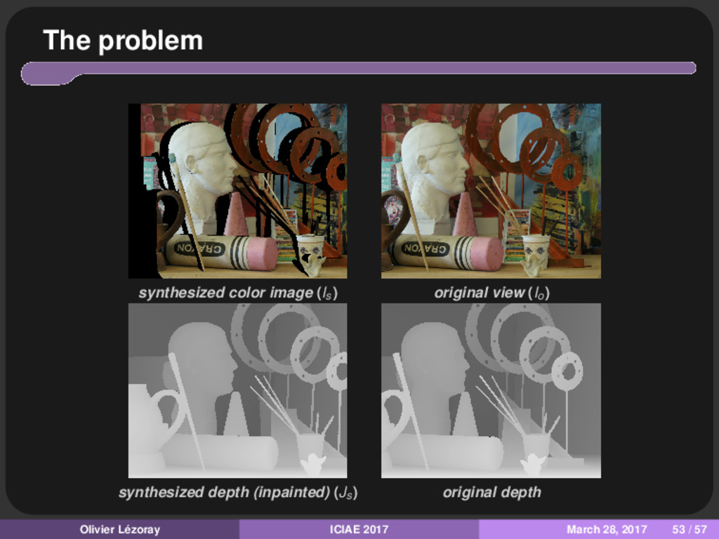 The problem synthesized color image (Is) origin...