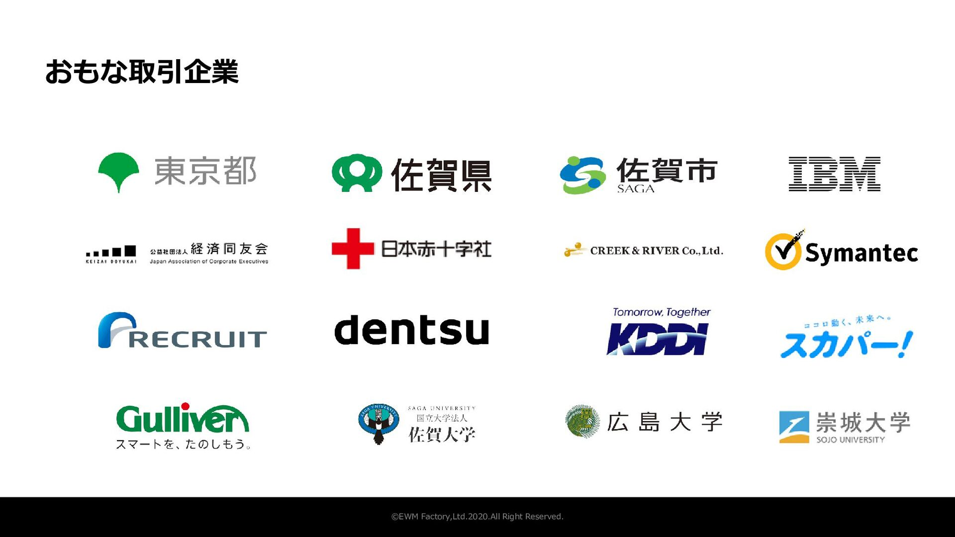 Webインテグレーション事業部 実績 ©EWM Factory,Ltd.2020.All Ri...