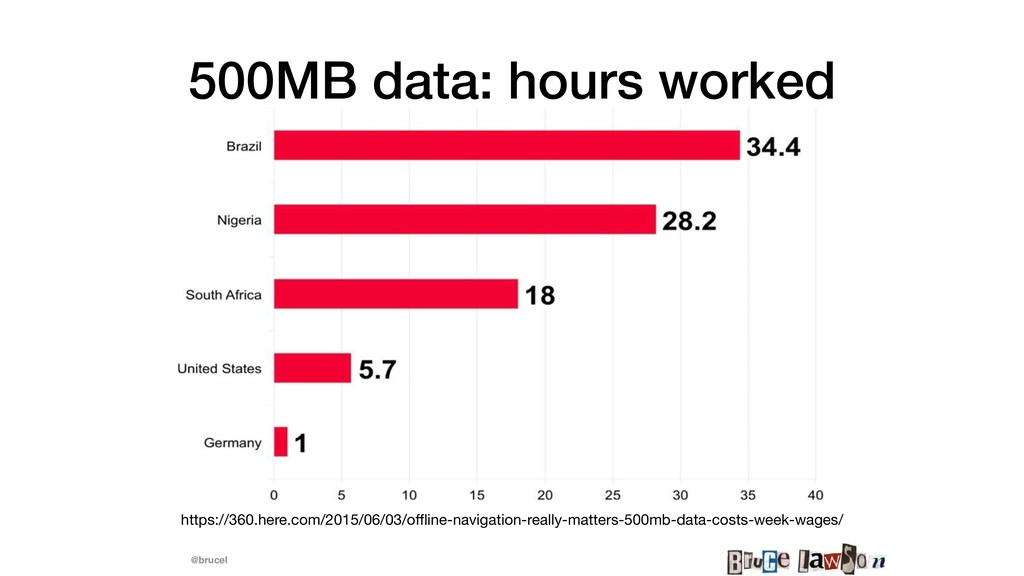@brucel 500MB data: hours worked https://360.he...