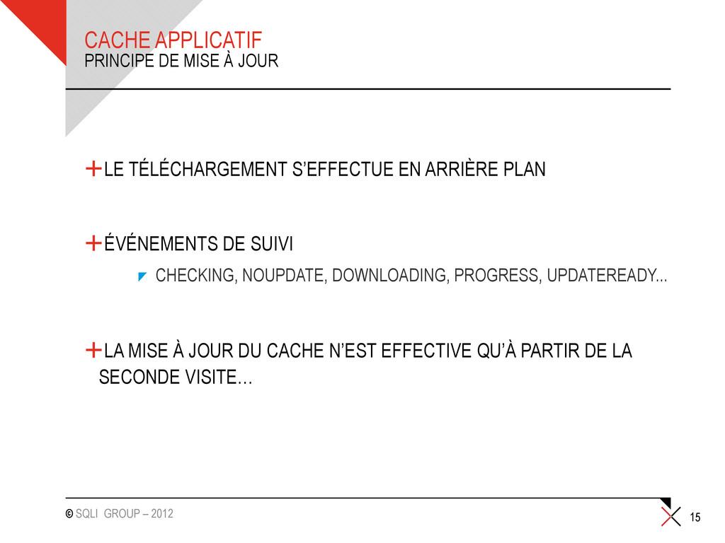 © SQLI GROUP – 2012 CACHE APPLICATIF +LE TÉLÉCH...