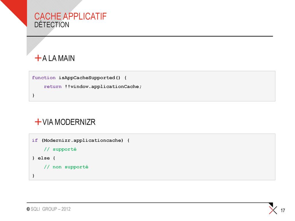 © SQLI GROUP – 2012 CACHE APPLICATIF +A LA MAIN...