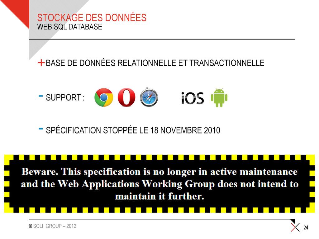 © SQLI GROUP – 2012 STOCKAGE DES DONNÉES +BASE ...