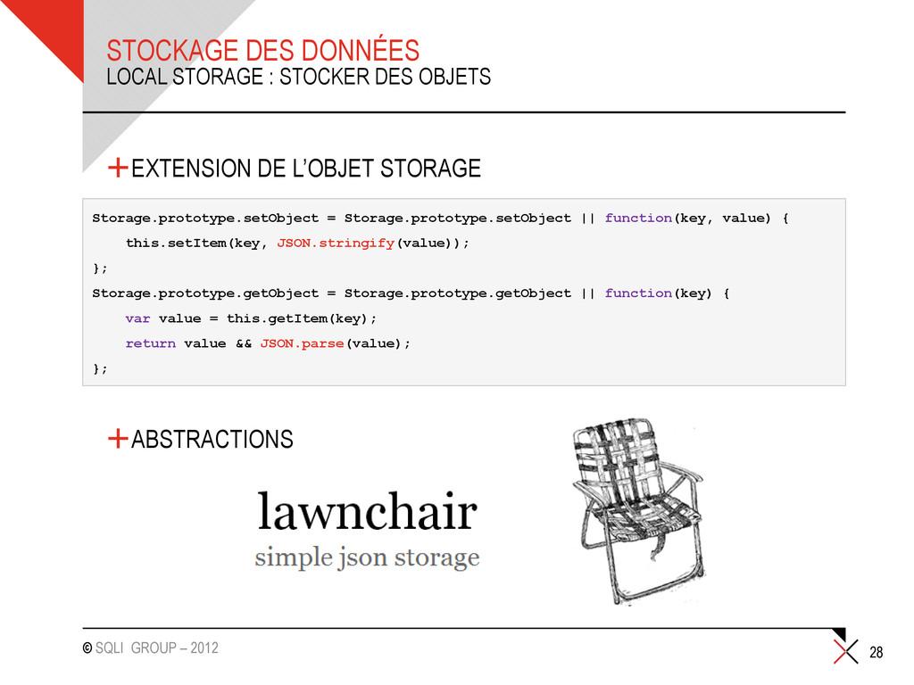 © SQLI GROUP – 2012 STOCKAGE DES DONNÉES 28 LOC...