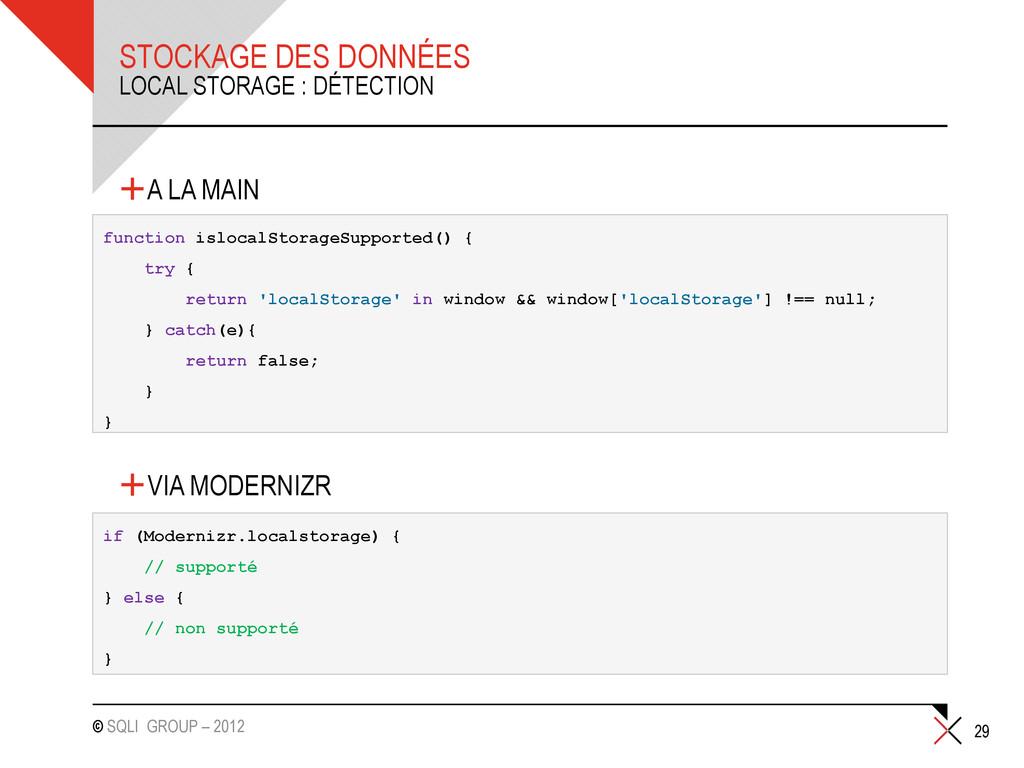 © SQLI GROUP – 2012 STOCKAGE DES DONNÉES +A LA ...