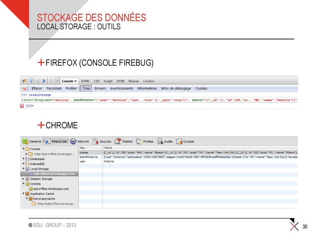 © SQLI GROUP – 2012 STOCKAGE DES DONNÉES +FIREF...